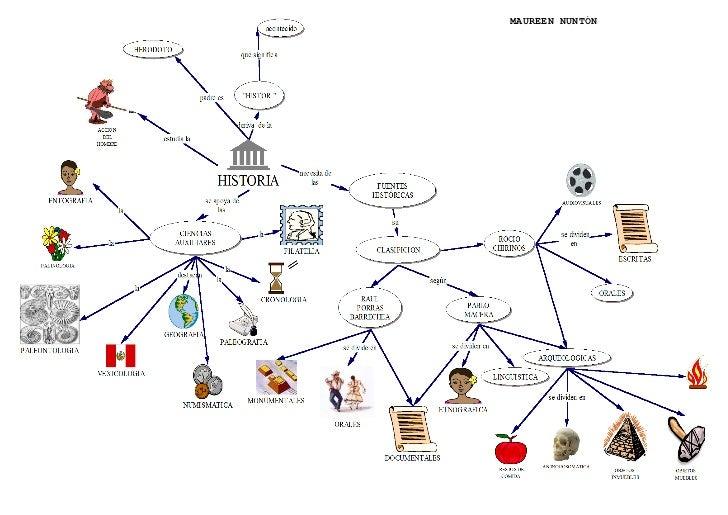 HISTORIA ,CLASIFICACION ,FUENTES HISTORICAS