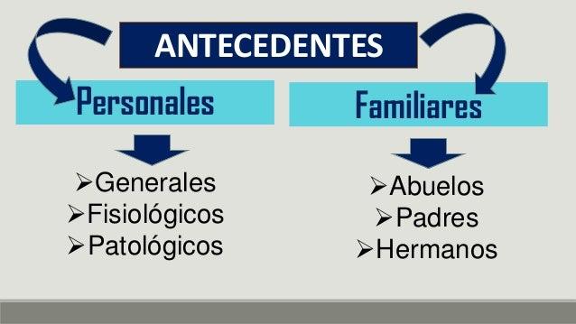 ANTECEDENTES Personales Familiares Generales Fisiológicos Patológicos Abuelos Padres Hermanos