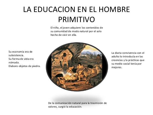 LA EDUCACION EN EL HOMBRE                   PRIMITIVO                              El niño, el joven adquiere los contenid...