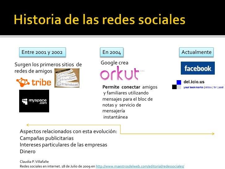 Historia de las redes sociales<br />En 2004<br />Entre 2001 y 2002<br />Actualmente<br />Google crea<br />Surgen los prime...