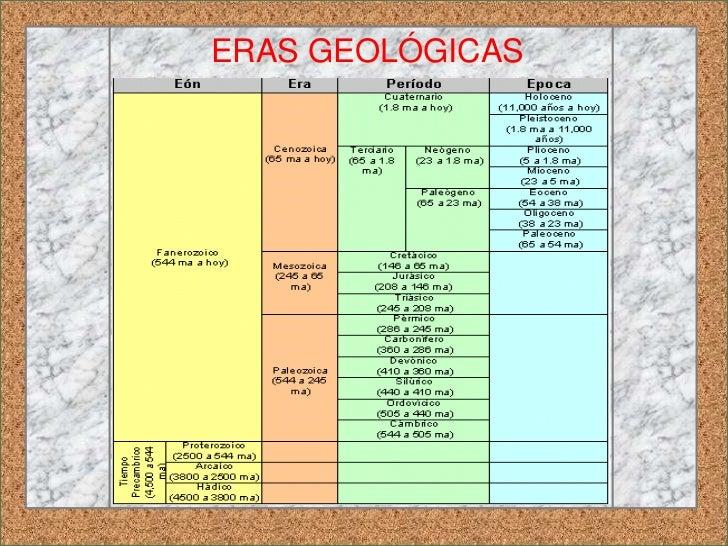 Eras Geologicas de la Tierra Eras Geol Gicas Historia de la