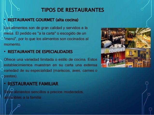 Historia de los restaurantes for Tipos de restaurantes franceses