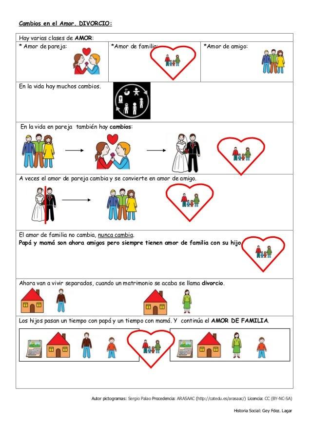 Cambios en el Amor. DIVORCIO:Hay varias clases de AMOR:* Amor de pareja: *Amor de familia: *Amor de amigo:En la vida hay m...