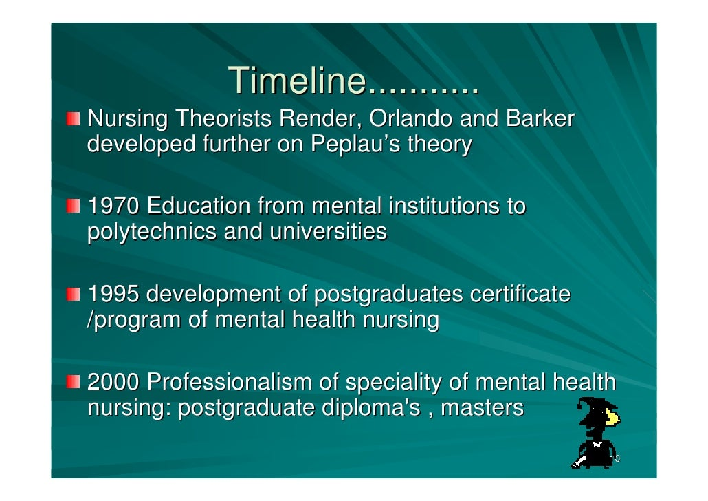 Historical Development of Nursing Timeline