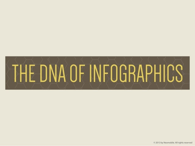 The DNA of Infographics - Big Bang - Cave of Altamira: 18.500 Y/A - Egyptian Hieroglyphs: 3.00 bC - William Playfair: 1786...