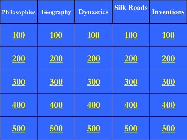 Silk RoadsPhilosophies Geography   Dynasties                Inventions   100         100         100          100         ...
