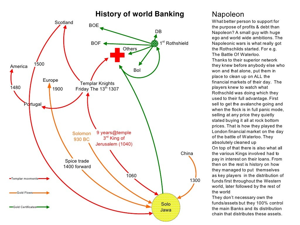 history of banking Elite banking families – including the rockefellers, rothschilds, and morgans – have gained control of the global economy through the central banking system they.