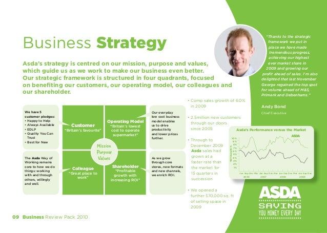 asda business ethics