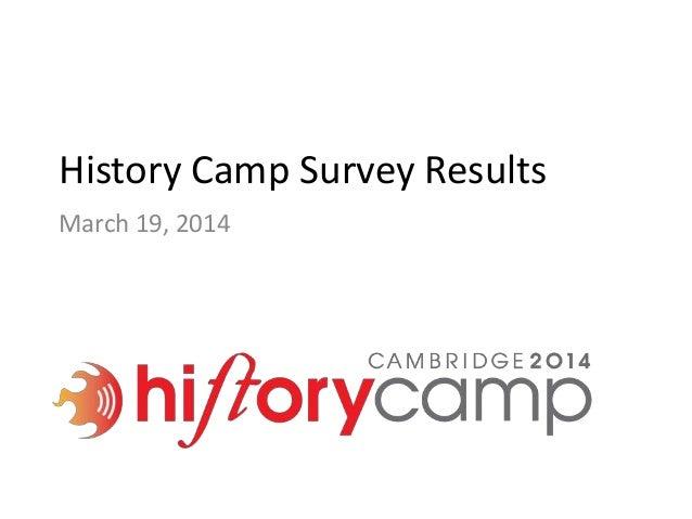 History Camp 2014 Survey Results