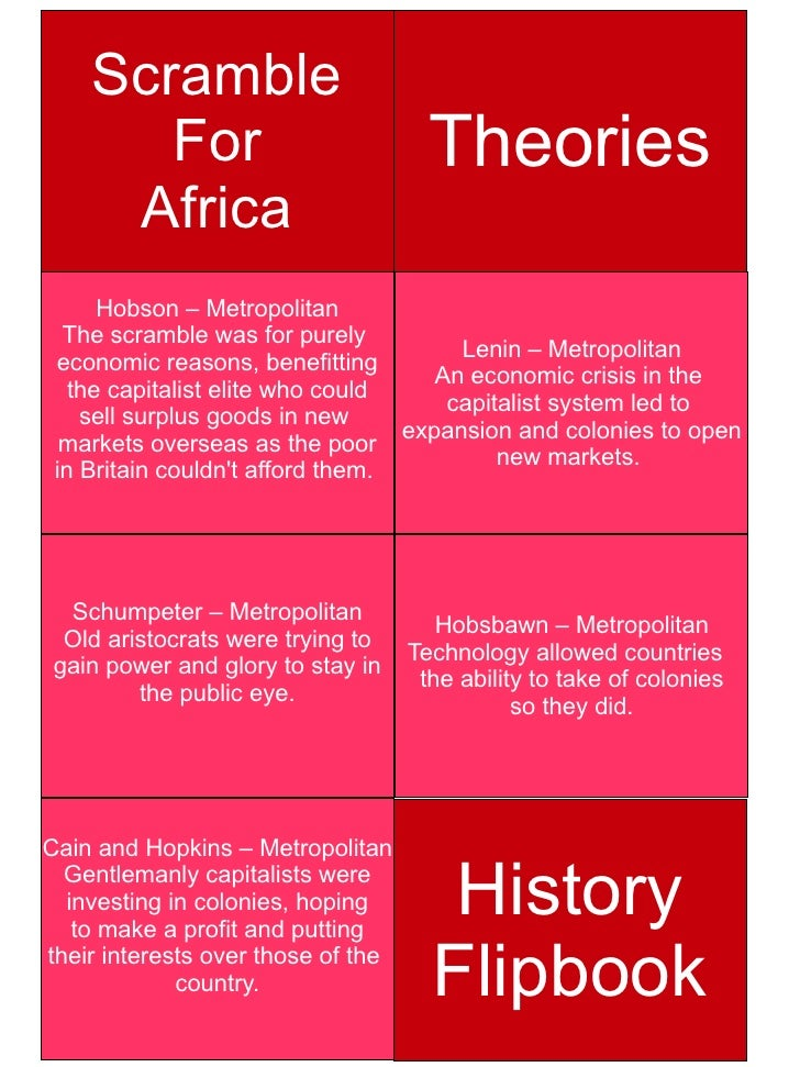 AS Level History Scramble for and Decolonization of Africa