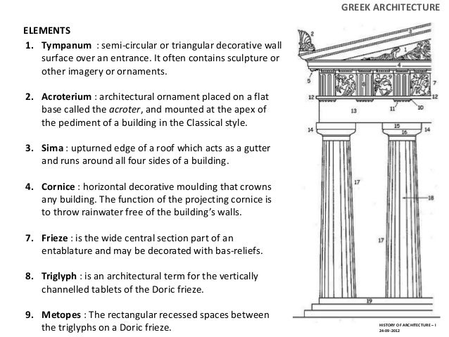 Characteristics of greek architecture pictures to pin on for Greek revival architecture characteristics