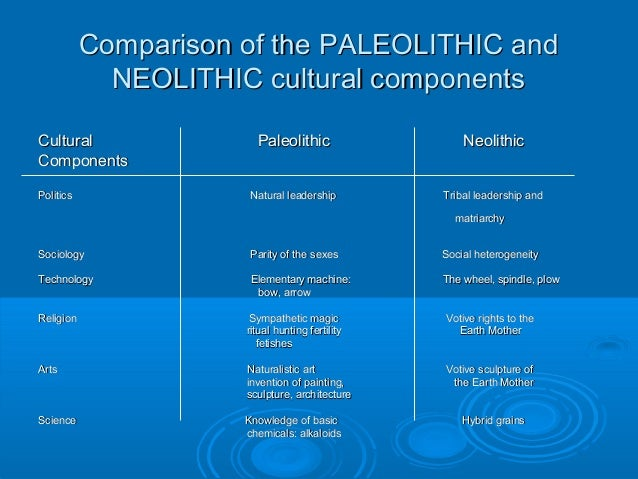 similarities and differences between the paleolithic and neolithic era Get an answer for 'compare and contrast the life of paleolithic hunter-gathers and early settled neolithic farmers' and find homework.