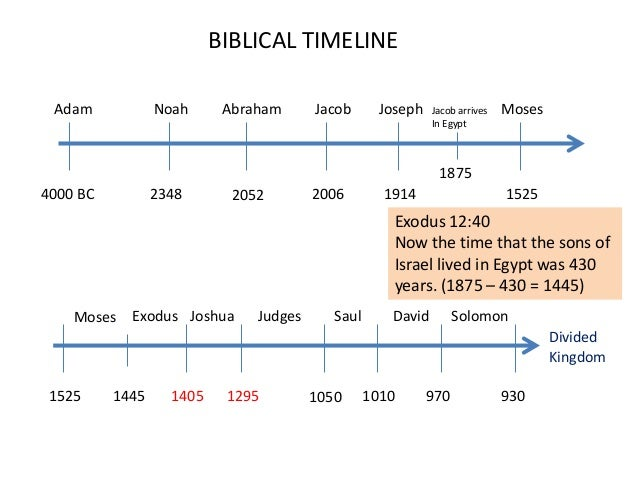 the life and history of jacobus History of the church of the great god our congregations after all, favoritism was a great sin jacob dealt with much of his adult life this would help to explain jacob's subdued reaction but in the rape of dinah and the subsequent murders.
