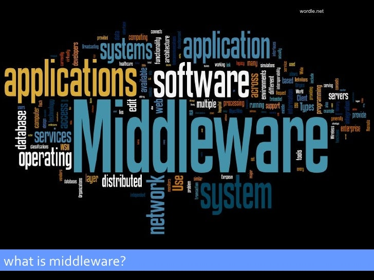 wordle.net what is middleware?