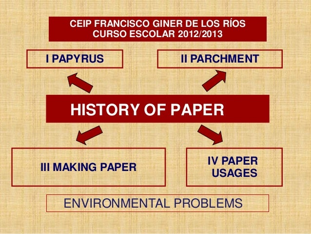History of paper