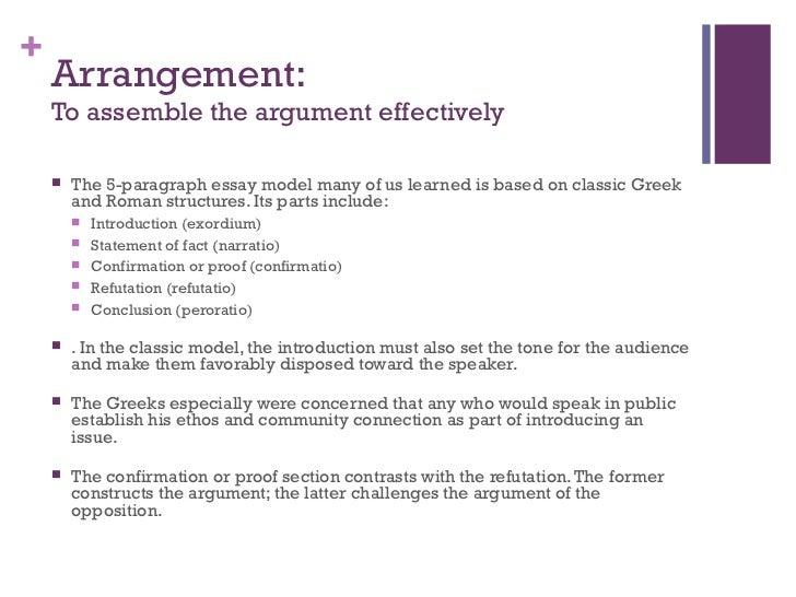 the classical argument essay Please tag or label this post as classical argument outline this is the outline for your 1st draft of your persuasive essay this is in the classical.