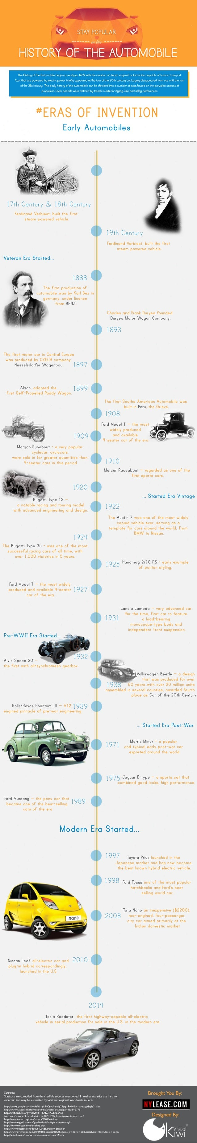 History of the automobiles