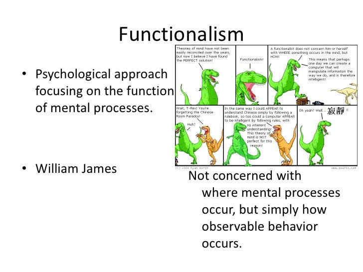sample psychology research proposal