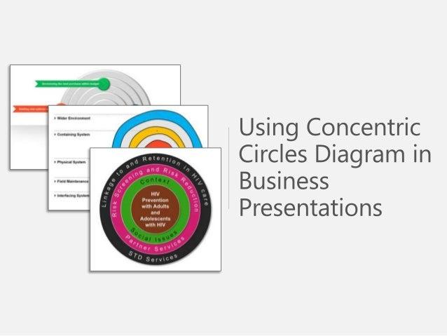 Sample Use of Hit Bulls Eye Using Powerpoint Circles Presentations