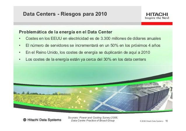 Hitachi eco friendly  (ii)