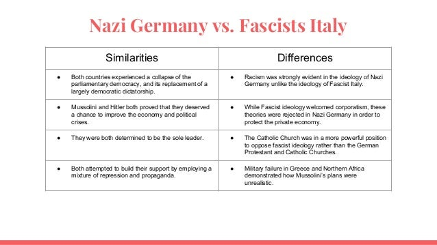 german nazism vs italian fascism essay The ten essays in fascist italy and nazi looking at italian workers under fascism  before the allied invasion of italy or the german occupation in nazi.