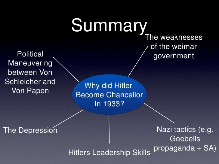 hitlers rise to chancellorship essay How hitler's rise to power explains why republicans accept donald describes the political machinations that allowed hitler to seize the chancellorship of germany.