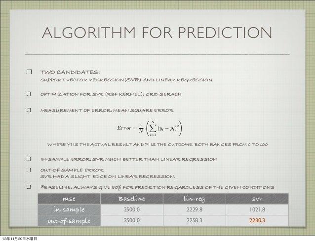 Baseball prediction algorithm