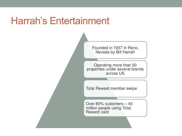 harrah s entertainment hitting the crm jackpot case study