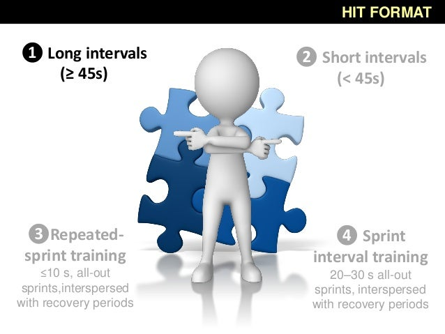 HIT FORMAT ❶ Long intervals (≥ 45s) ❷ Short intervals (< 45s) ❸Repeated- sprint training ≤10 s, all-out sprints,interspers...
