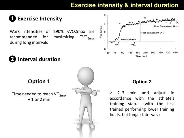 Exercise intensity & interval duration ❶ Exercise Intensity ❷ Interval duration Work intensities of ≥90% vVO2max are recom...