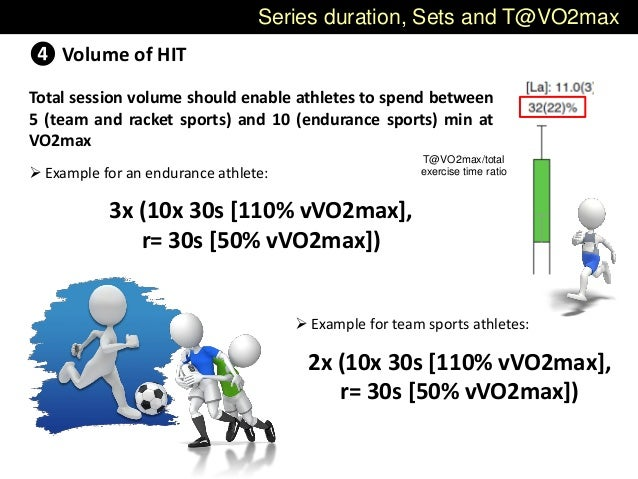 Series duration, Sets and T@VO2max Total session volume should enable athletes to spend between 5 (team and racket sports)...