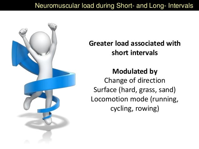 Neuromuscular load during Short- and Long- Intervals Greater load associated with short intervals Modulated by Change of d...