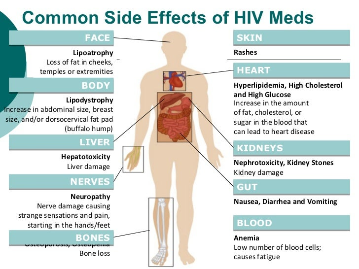 ethics aids patients Ethical dimensions of hiv/aids: who have an ethical obligation to place patients this chapter has examined key ethical issues related to hiv/aids.