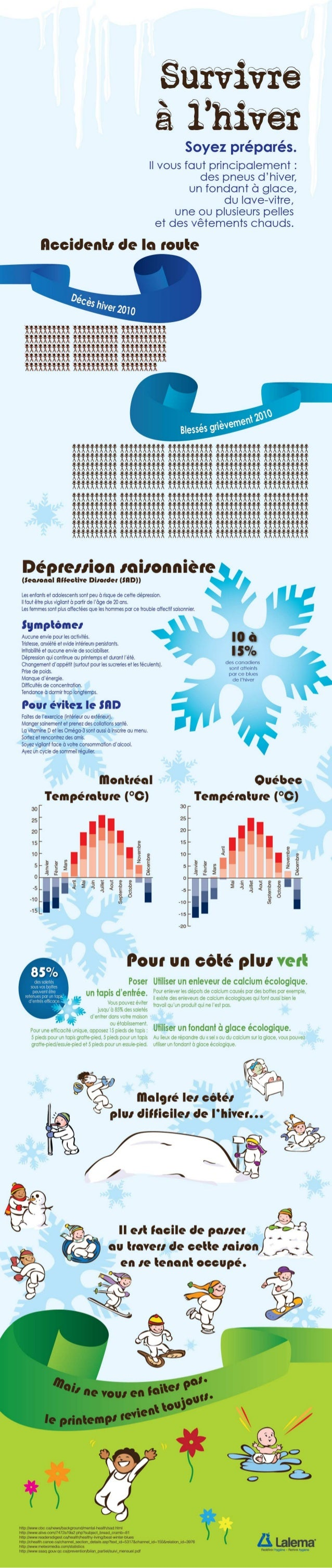 Comment survivre à l'hiver