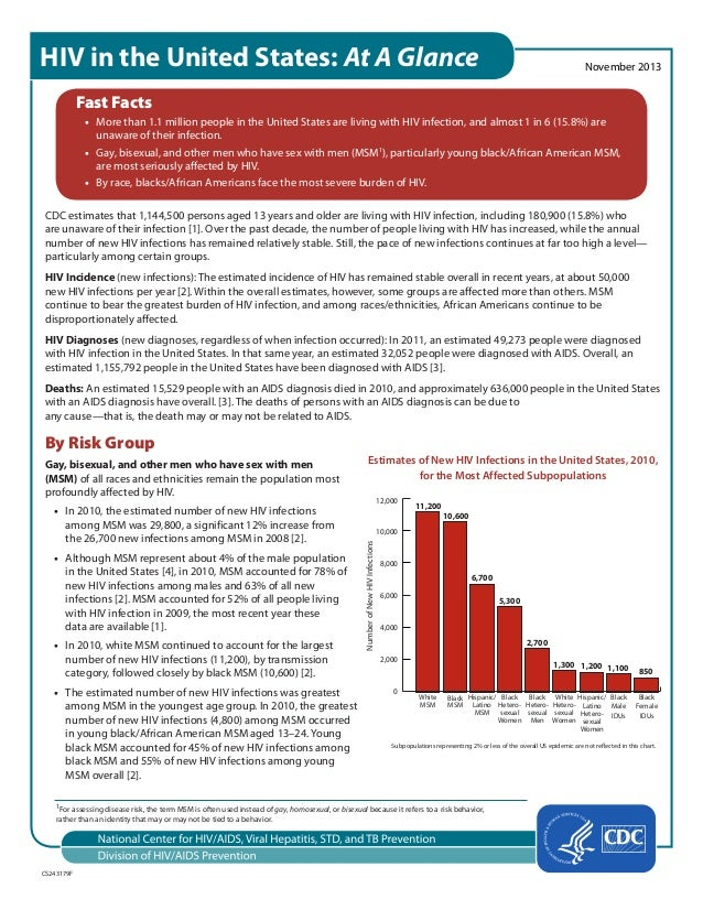 CS243179F November 2013HIV in the United States: At A Glance Fast Facts •• More than 1.1 million people in the United Stat...