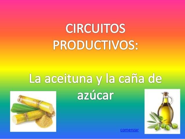 Circuito Productivo De La Caña De Azucar : Webquest circuitos productivos argentinos