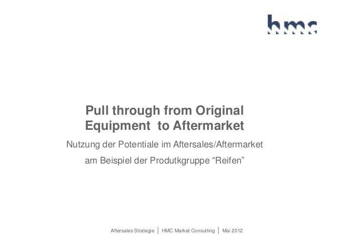 Pull through from Original    Equipment to AftermarketNutzung der Potentiale im Aftersales/Aftermarket    am Beispiel der ...