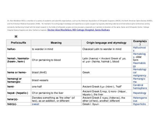 H medical prefixes and suffixes alan moelleken md