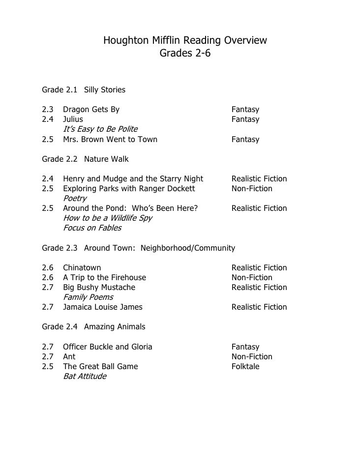 Hmr Theme Selection List
