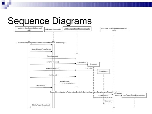 hospital management systemsequence diagrams