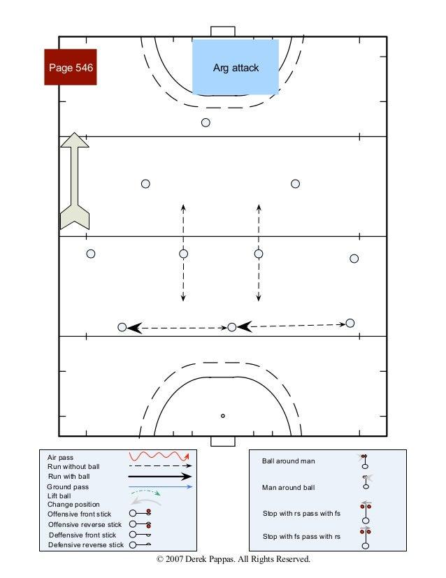 Field Hockey patterns of play 11