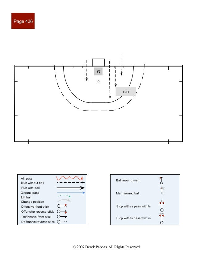 Field Hockey patterns of play 9
