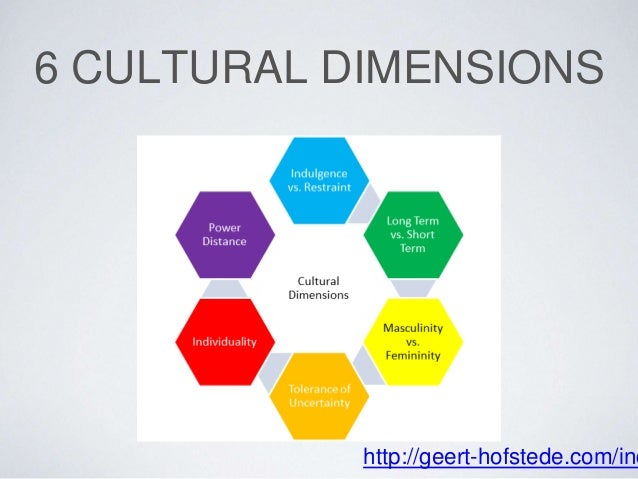 hofstedes cultures and organization applying cultural measures to business Journal publications by geert hofstede 2010-now do american theories apply in china cross-cultural management, sisu organizational cultures, and the role.