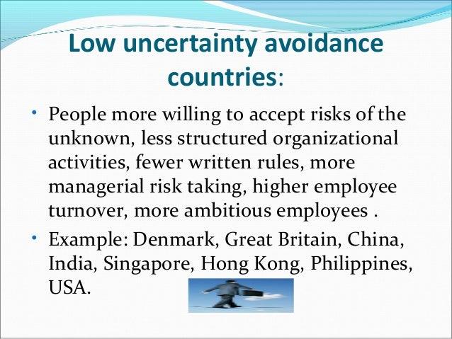 uncertainty avoidance india hofstede
