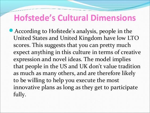 hofstede cultural dimensions questionnaire pdf