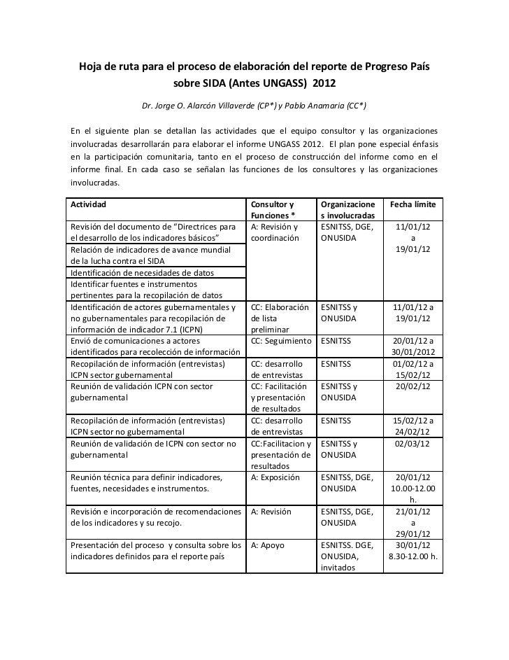 Hoja de ruta proceso de elaboracion reporte pais 2012