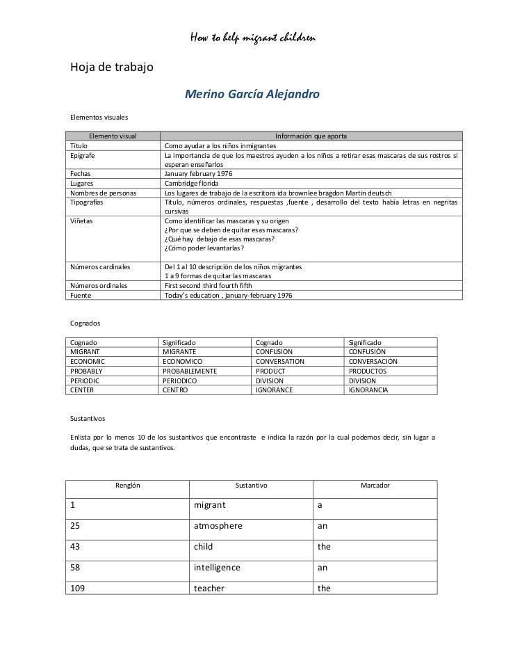 How to help migrant childrenHoja de trabajo                                    Merino García AlejandroElementos visuales  ...