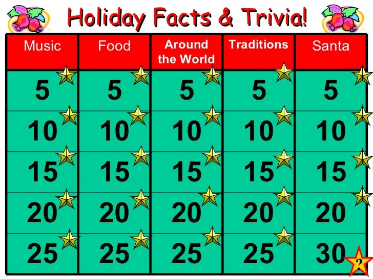 Holiday Trivia by One BaLL