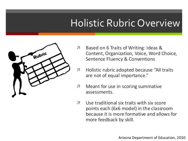 holistic rubric for essay questions Analyzed in the study were analytic and holistic essay scores provided by human raters and essay research questions for holistic scoring rubrics.