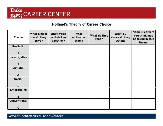 hollands theory Holland's theory and career choice the career key is based on john holland's theory of vocational choice at its simplest, this theory proposes that birds of the same feather flock together in other words, people like to be around others who have  holland theory & career choice.